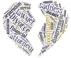 divorce word collage