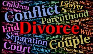 divorce word map